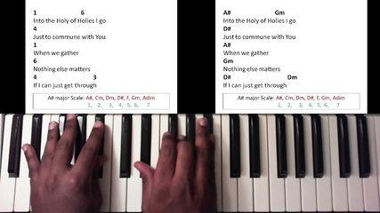 Water - Anthony Brown and Group Therapy (Piano Tutorial)